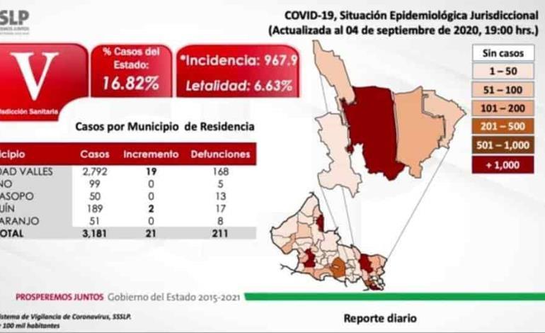 Informan de dos casos Covid en el municipio