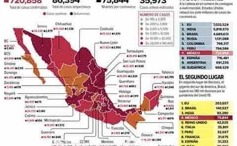 Campeche, primer  estado en verde