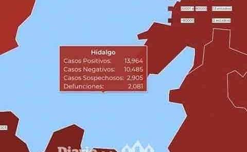 Cerca de los 14 mil contagios de Covid