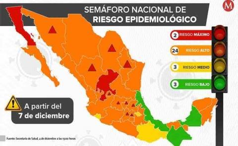 10 estados en alerta de llegar a semáforo rojo