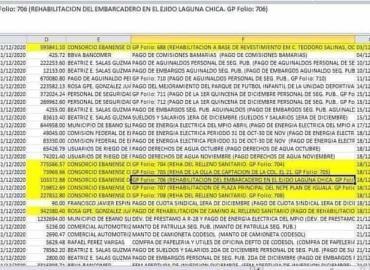 """""""Obras fantasmas"""" en reporte de gastos"""