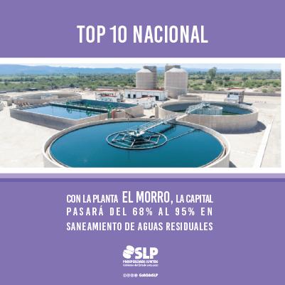 TOP 10 NACIONAL EL MORRO